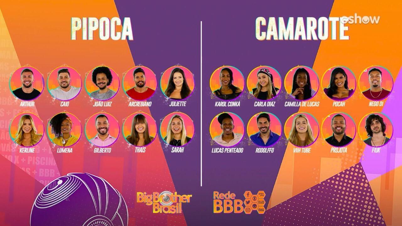 Confira quem são os participantes da nova edição do BBB